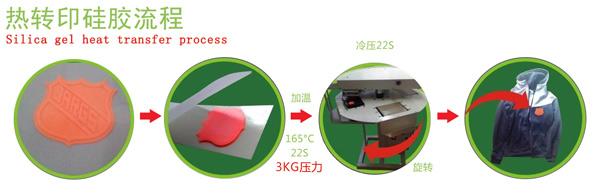 使用特殊的热转印工艺